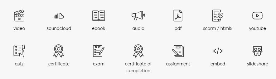 Features of a Learning Management System