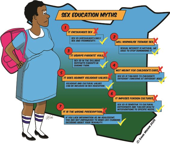 Sexuality education must importantly help adolescents and young adults avoid risky sexual-health behaviours to avoid contracting STIs, HIV/AIDS or unplanned pregnancy